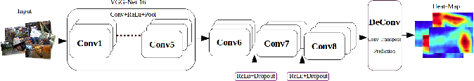 Figure 2 for Improving Text Proposals for Scene Images with Fully Convolutional Networks