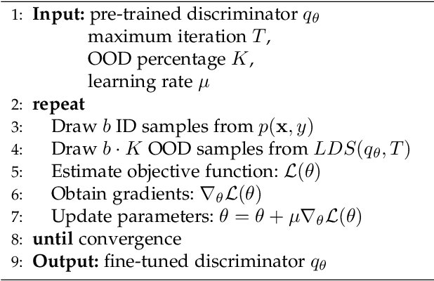 Figure 1 for Revealing Distributional Vulnerability of Explicit Discriminators by Implicit Generators