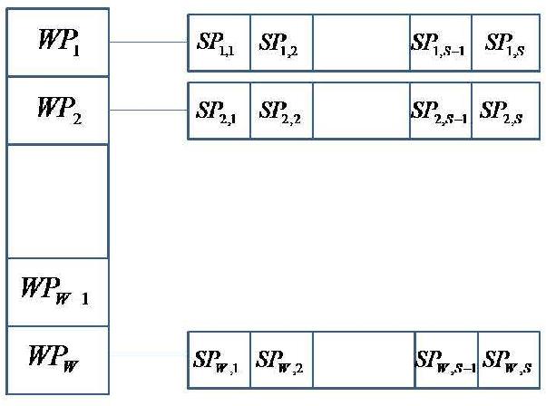 Figure 6 5 from OPTIMAL FRACTIONAL FACTORIAL SPLIT-PLOT