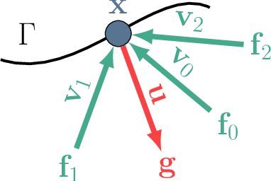Figure 4 for Stable View Synthesis