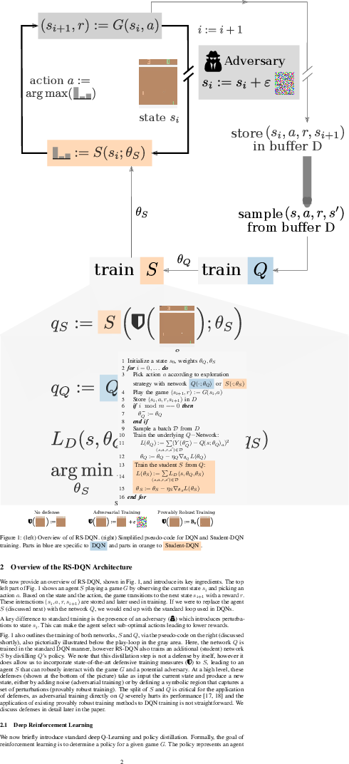 Figure 1 for Online Robustness Training for Deep Reinforcement Learning