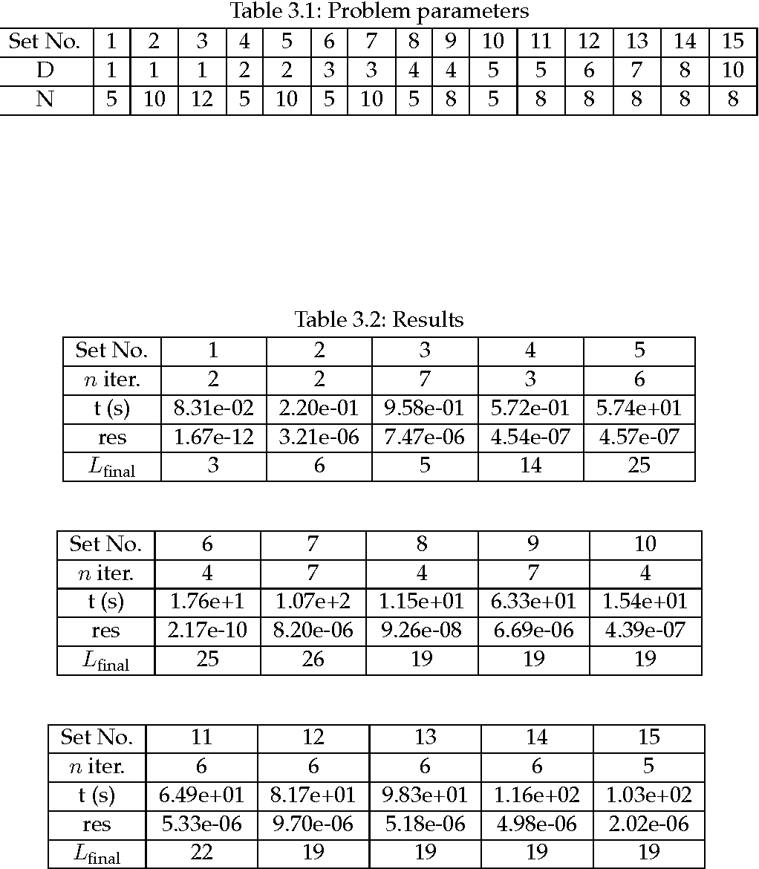 PDF] Numerical linear algebra problems in tensor formats - Semantic