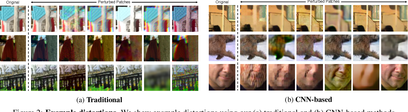 Figure 2 for The Unreasonable Effectiveness of Deep Features as a Perceptual Metric