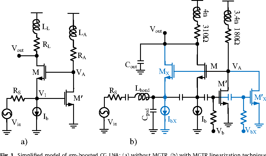 Figure 1 from Linearity improvement of gm-boosted common gate LNA