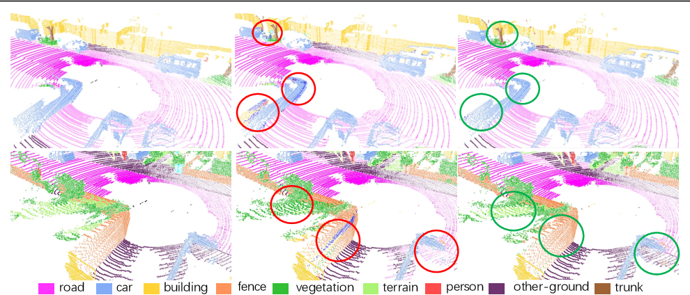 Figure 1 for ASAP-Net: Attention and Structure Aware Point Cloud Sequence Segmentation
