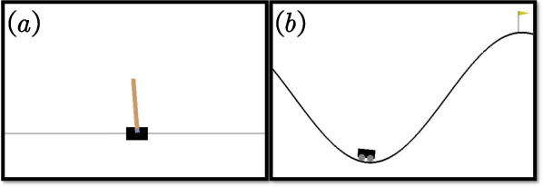 Figure 3 for CKNet: A Convolutional Neural Network Based on Koopman Operator for Modeling Latent Dynamics from Pixels