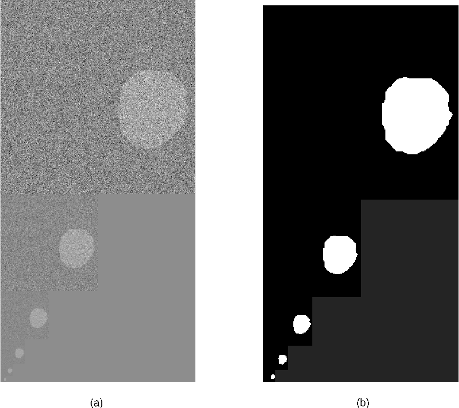 Fig. 4. Multiresolution MAP estimation of noisy image conforming to 8-neighbor MRF from Fig. 3a. Noise is additive white Gaussian noise, SNR ¼ 0dB. (a) Quadtree averaged noisy image. (b) MMAP estimate from (a).
