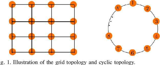 Figure 1 for On the Performance of Exact Diffusion over Adaptive Networks