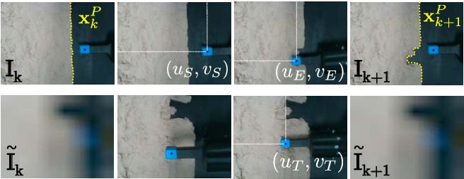 Figure 3 for Model-free vision-based shaping of deformable plastic materials