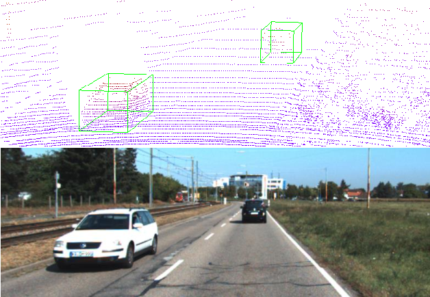 Figure 1 for A Density-Aware PointRCNN for 3D Objection Detection in Point Clouds