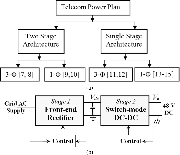 telecom power plant diagram wiring diagram data schema Generator Diagram telecom power plant diagram wiring diagram power pack diagram telecom power plant diagram