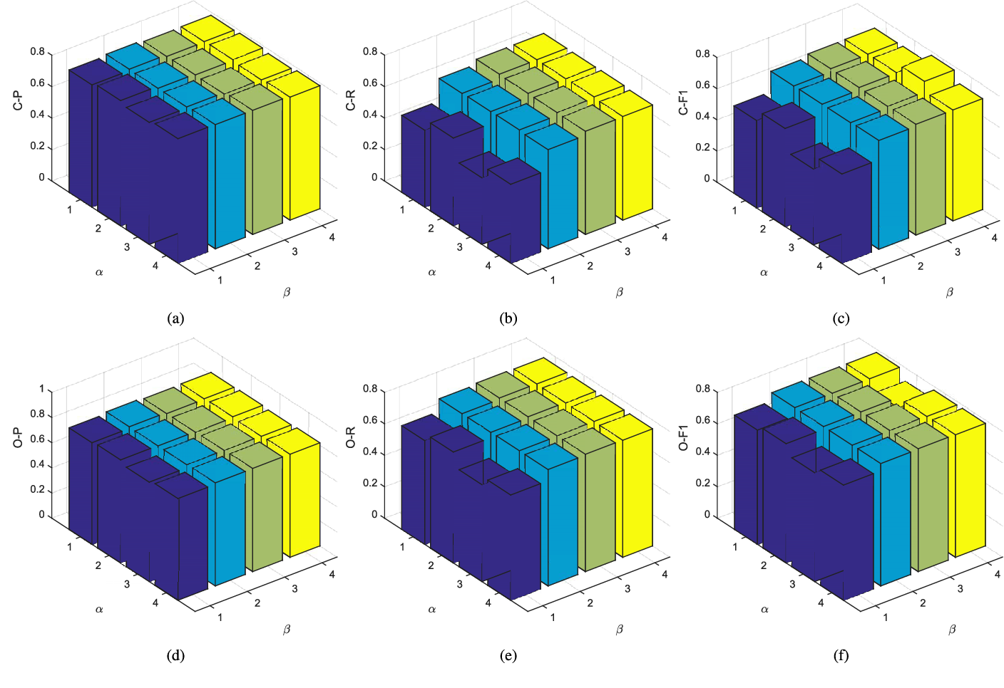 Figure 4 for Reconstruction Regularized Deep Metric Learning for Multi-label Image Classification