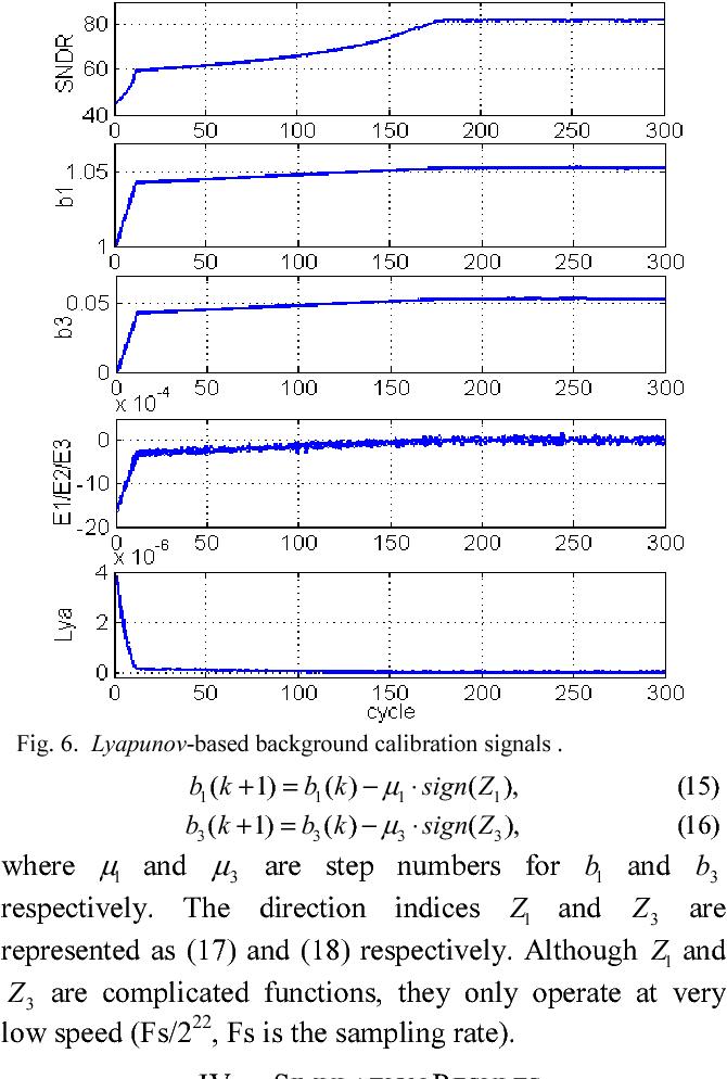 Fig. 6. Lyapunov-based background calibration signals .