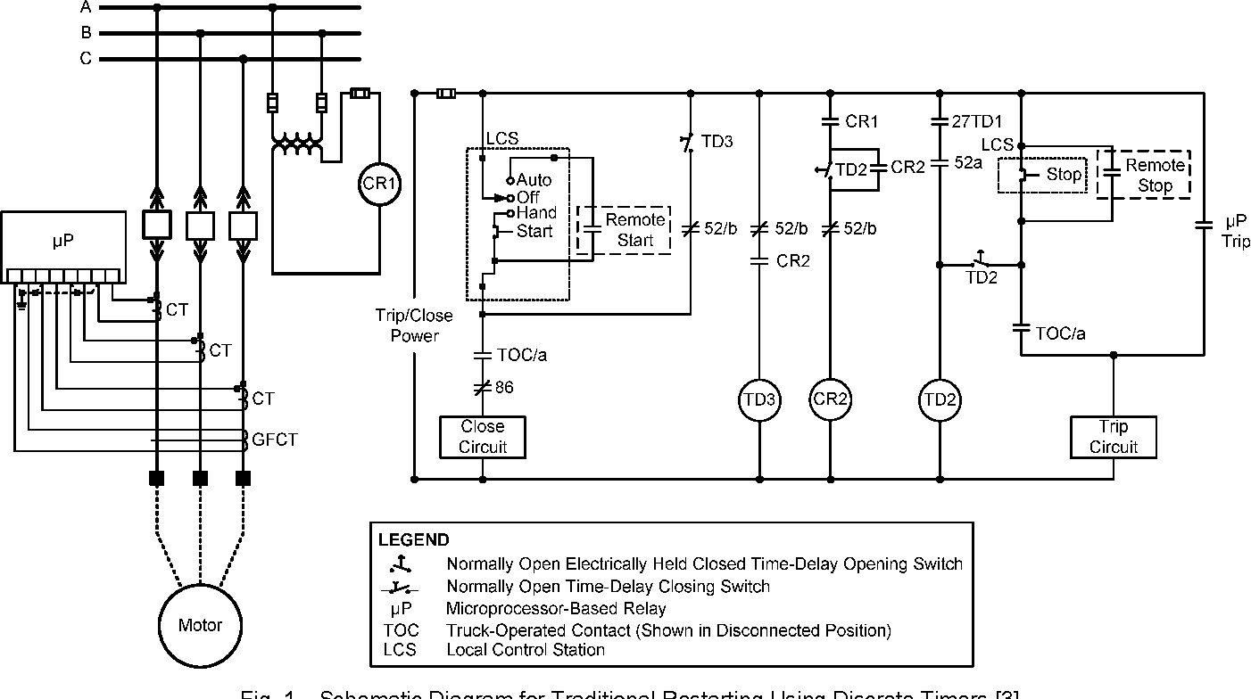1 schematic diagram for traditional restarting using discrete timers [3]
