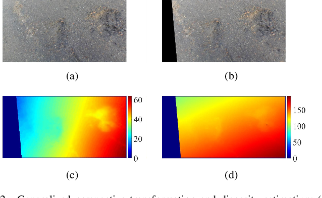 Figure 3 for Rethinking Road Surface 3D Reconstruction and Pothole Detection: From Perspective Transformation to Disparity Map Segmentation