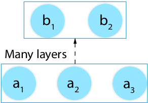 Figure 3 for Augmenting Neural Networks with First-order Logic