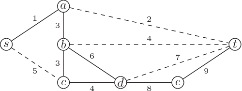 Figure 1 for The Provable Virtue of Laziness in Motion Planning
