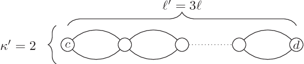 Figure 4 for The Provable Virtue of Laziness in Motion Planning