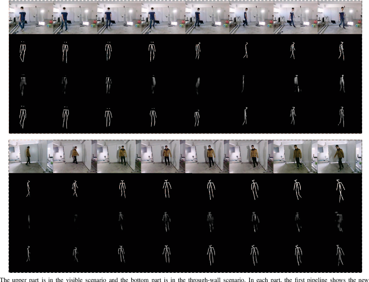 Figure 2 for Subject-independent Human Pose Image Construction with Commodity Wi-Fi