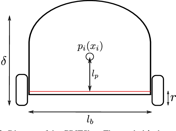 Figure 2 for Robust Barrier Functions for a Fully Autonomous, Remotely Accessible Swarm-Robotics Testbed