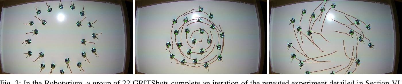 Figure 3 for Robust Barrier Functions for a Fully Autonomous, Remotely Accessible Swarm-Robotics Testbed