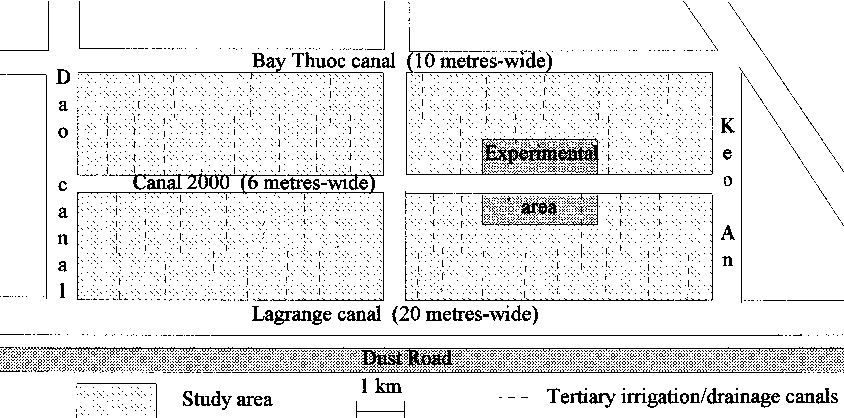 Fig. 1. Map of the study area in Tan Lap village.
