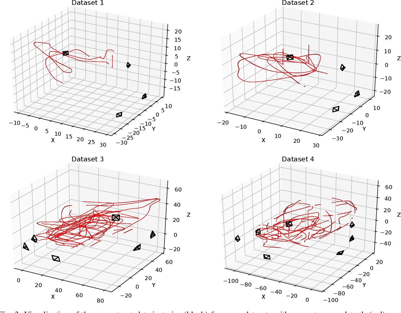 Figure 3 for Reconstruction of 3D flight trajectories from ad-hoc camera networks