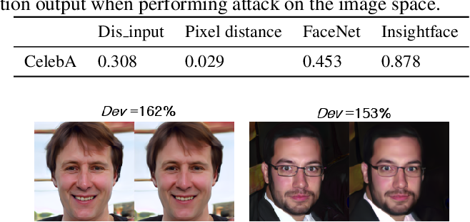 Figure 4 for Type I Attack for Generative Models