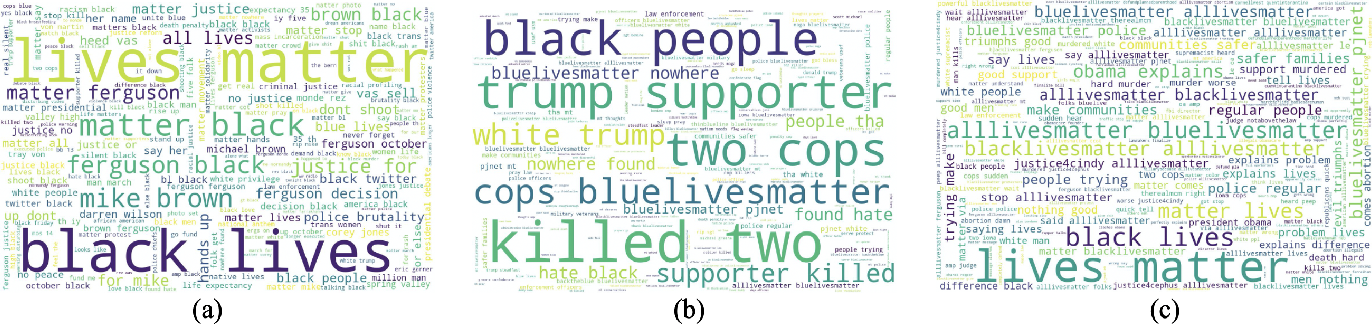 Figure 4 for What Truly Matters? Using Linguistic Cues for Analyzing the #BlackLivesMatter Movement and its Counter Protests: 2013 to 2020