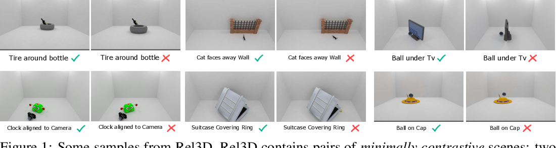 Figure 1 for Rel3D: A Minimally Contrastive Benchmark for Grounding Spatial Relations in 3D