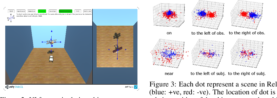 Figure 4 for Rel3D: A Minimally Contrastive Benchmark for Grounding Spatial Relations in 3D