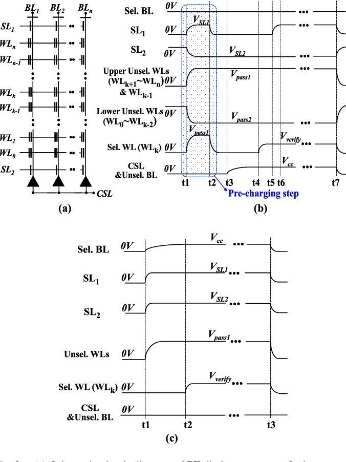 figure 2 from diode