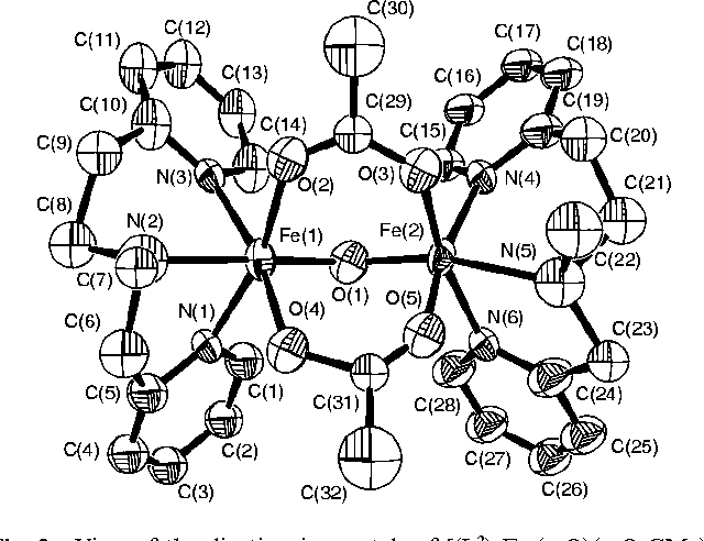 Figure 2 From Synthesis And Properties Of Feiii And Coiii Complexes