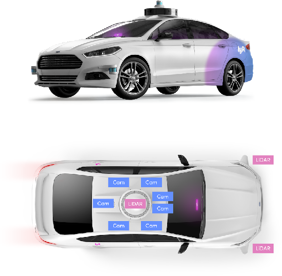 Figure 4 for One Thousand and One Hours: Self-driving Motion Prediction Dataset