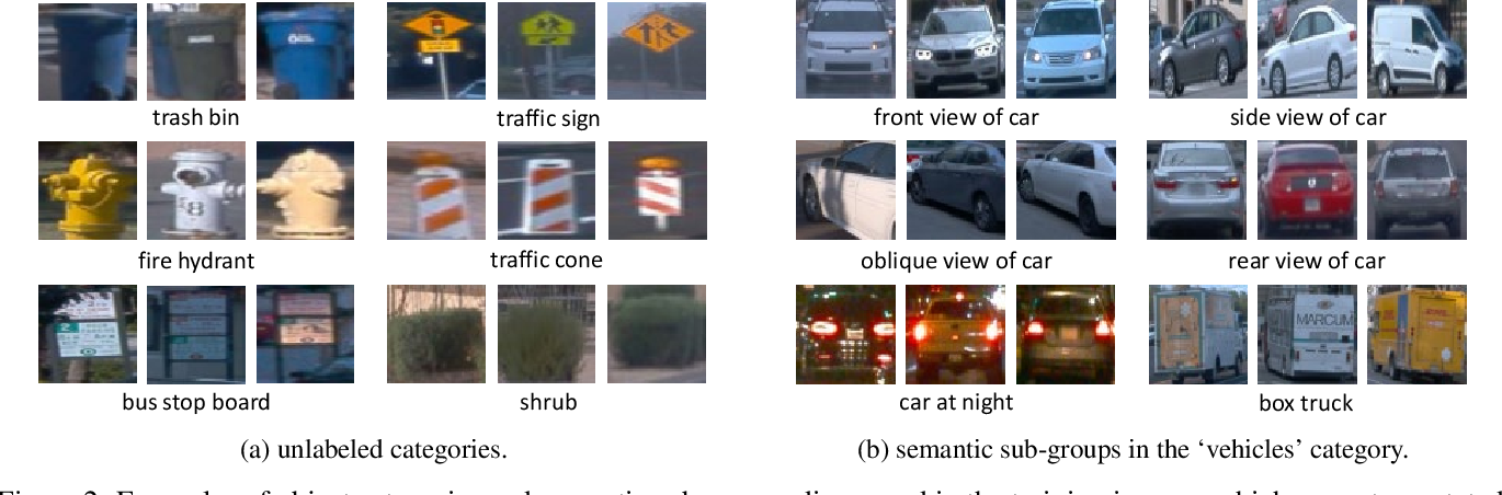 Figure 3 for Unsupervised Object Detection with LiDAR Clues