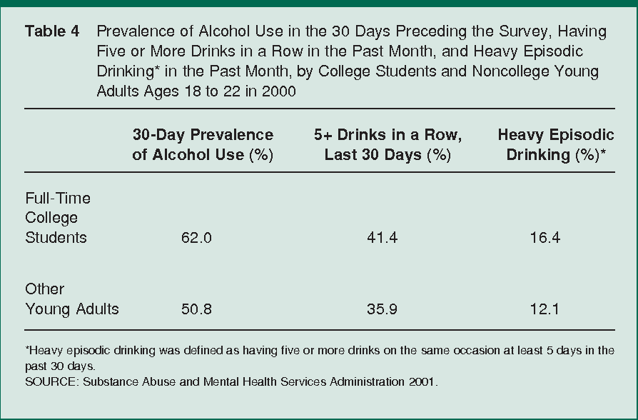 alcohol use among adolescents windle michael