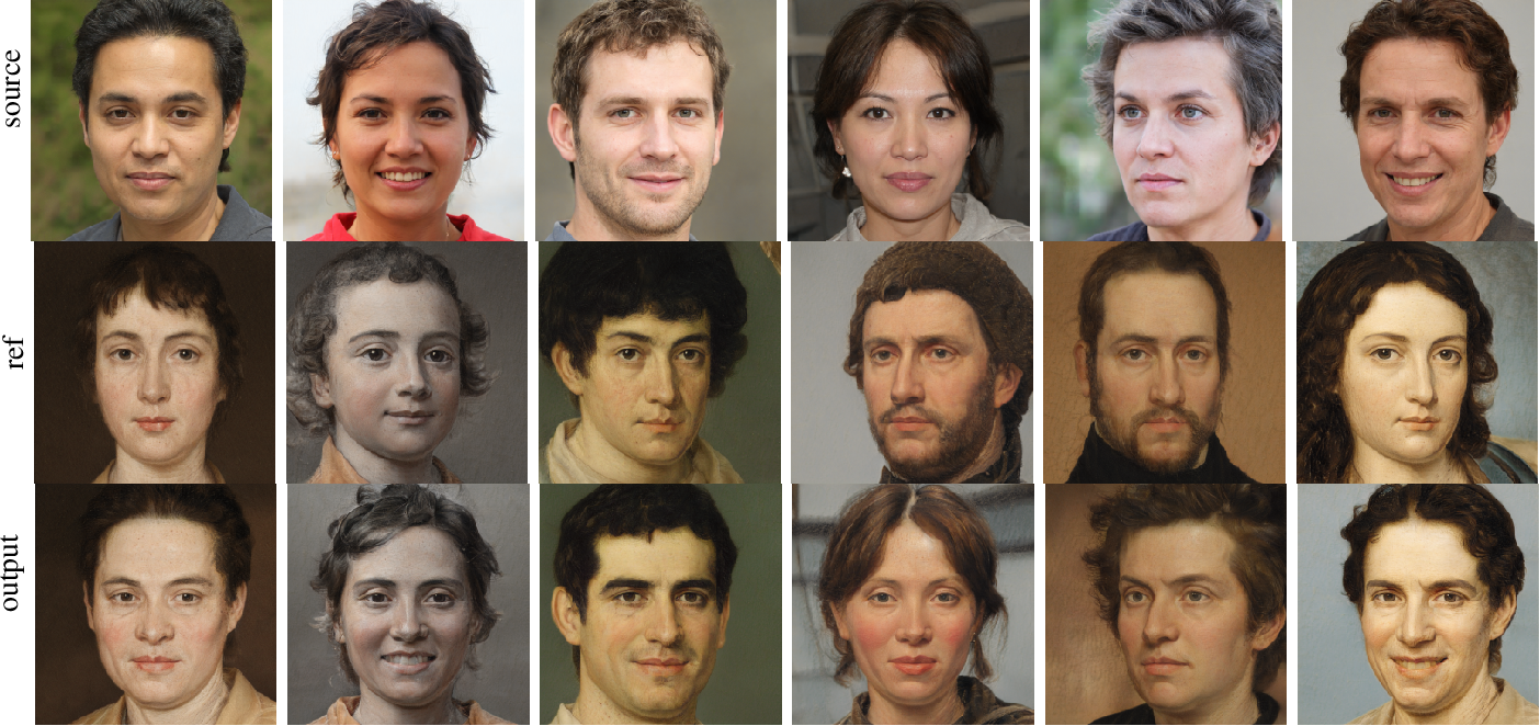 Figure 4 for Unsupervised Image-to-Image Translation via Pre-trained StyleGAN2 Network