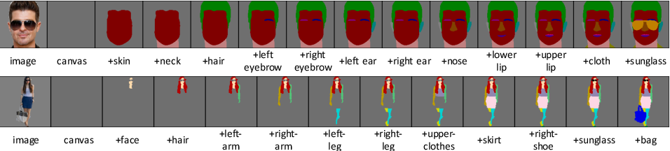 Figure 4 for Controllable Image Synthesis via SegVAE