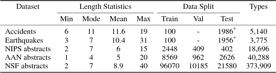 Figure 2 for Sentence Ordering and Coherence Modeling using Recurrent Neural Networks