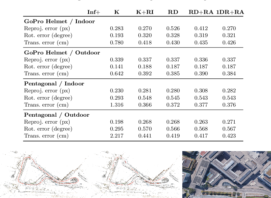 Figure 2 for Infrastructure-based Multi-Camera Calibration using Radial Projections
