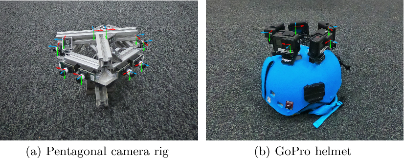 Figure 1 for Infrastructure-based Multi-Camera Calibration using Radial Projections