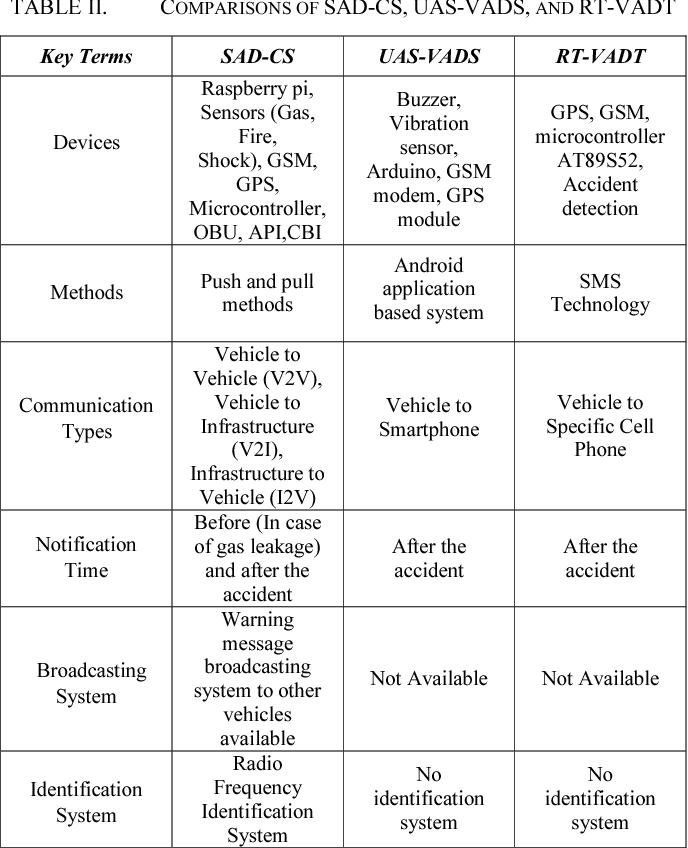 A Smart Accident Detection and Control System in Vehicular Networks