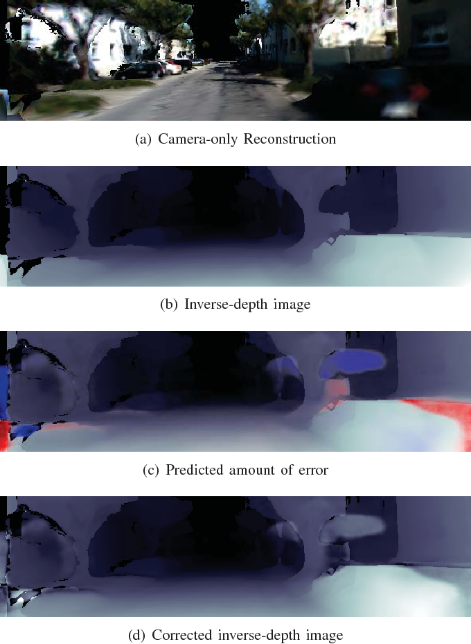 Figure 1 for Meshed Up: Learnt Error Correction in 3D Reconstructions