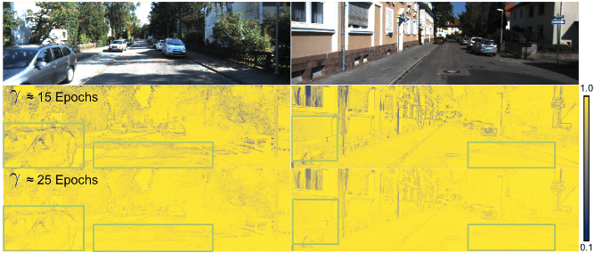 Figure 4 for An Adaptive Framework for Learning Unsupervised Depth Completion