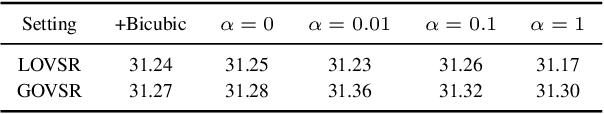 Figure 4 for Omniscient Video Super-Resolution