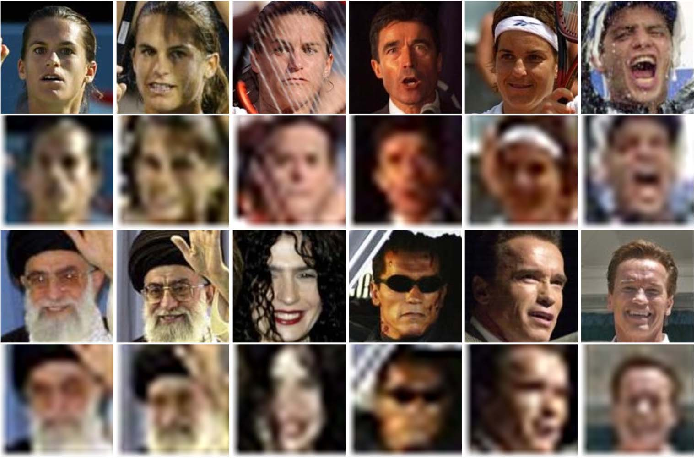 Figure 1 for Low-resolution Face Recognition in the Wild via Selective Knowledge Distillation