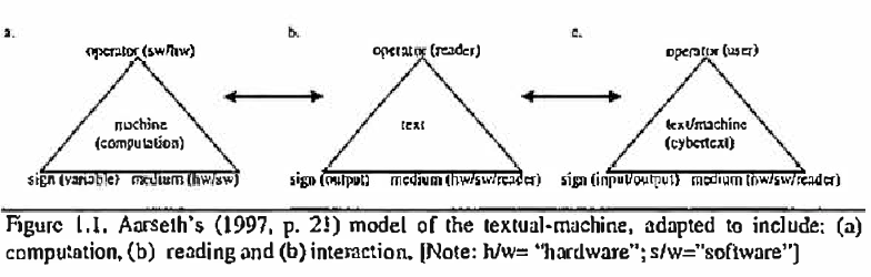 Figure 7 11 from Meaning and emotion in Squaresoft's Final