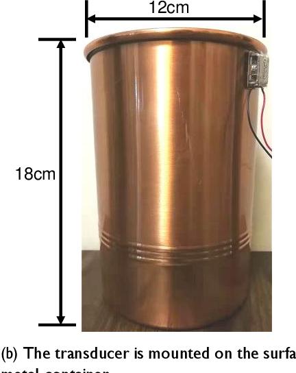 Figure 4 for Liquid Sensing Using WiFi Signals