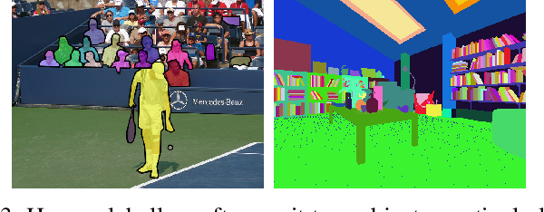 Figure 3 for The Probabilistic Object Detection Challenge