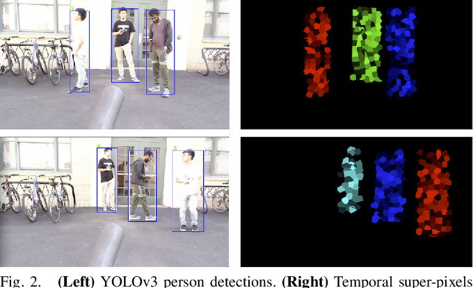 Figure 2 for When We First Met: Visual-Inertial Person Localization for Co-Robot Rendezvous